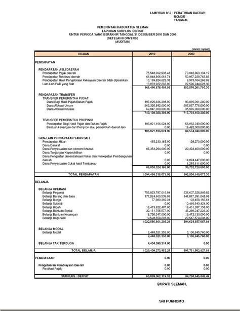 format laporan realisasi anggaran pemerintah daerah pemerintah kabupaten sleman 187 blog archive 187 laporan