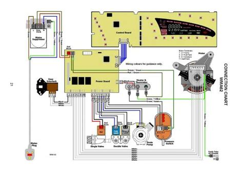washing machine door interlock wiring diagram get free