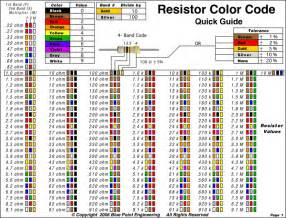resistance color code the resistor color code chart 3 can help you make a