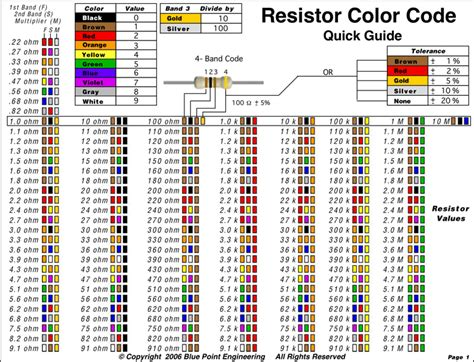 resistor color guide code resistor color code chart 3 for free tidyform