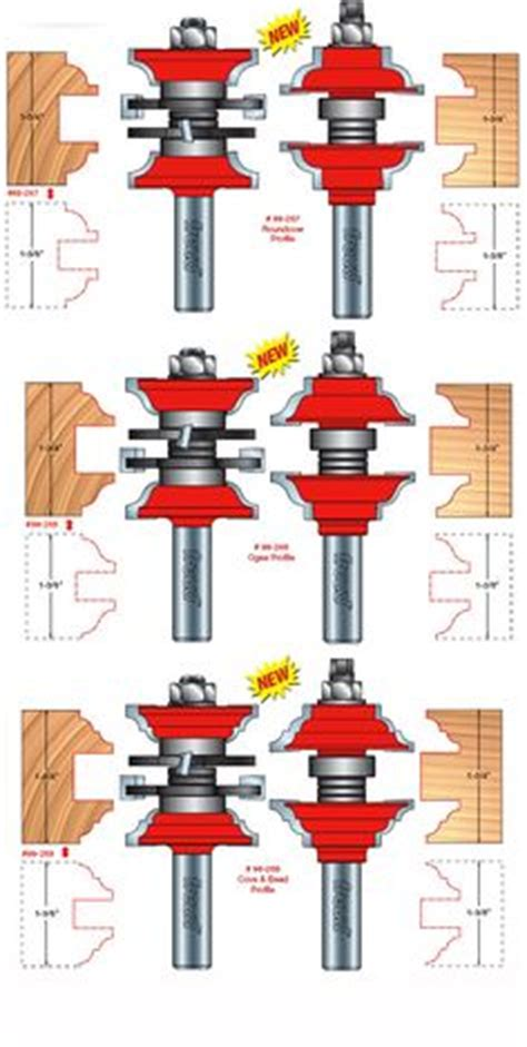 Finger Joint Router Bit Woodworking Wood Working