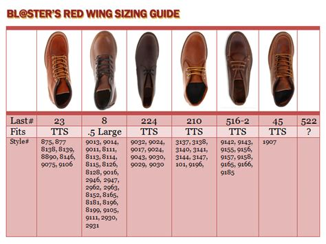 shoe size chart red wing red wing shoe size chart red wing heritage 6 moc toe