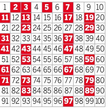 Was Ist Eine Grüne Karte by Zahlen 187 Quadratzahlen Bis 400 Kostenlose Druckbare