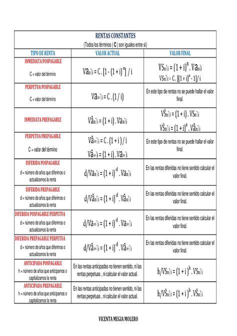 calculo anticipo impuesto a la renta 2016 tabla de calculo de impuesto a la renta 2016 peru calculo impuesto