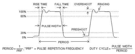 laser diode rise time an 2a general applications information