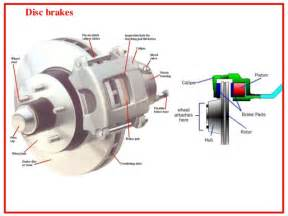 Brake Systems Brakes And Braking System
