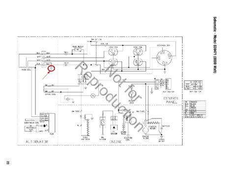 generac portable generator wiring schematic portable generator wiring diagram portable free engine image for user manual