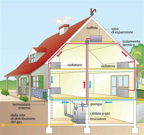 relazione tecnica impianto elettrico appartamento impianto centralizzato di distribuzione dell energia nelle