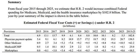 schip reauthorization 2017 quot doc fix quot medicare access and chip reauthorization act of