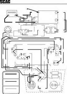 scag walk mower deck diagram free wiring diagram images