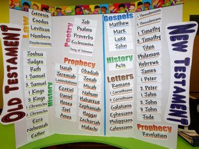 big book of bible crafts for of all ages big books books free sunday school curriculum