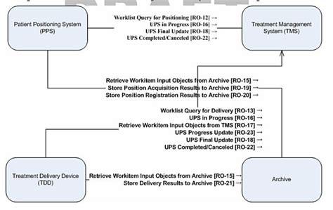 transaction workflow transaction workflow exles product transaction