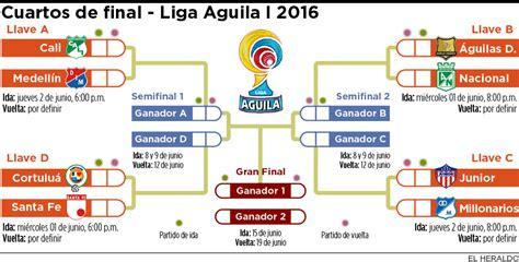 Llaves 2 Semestre Liga Aguila 2016 Com | definidos los cuartos de final de la liga 193 guila la voz