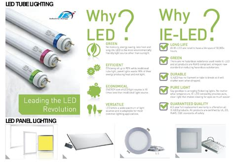 Why Use Led Light Bulbs Ntf Royal Trading Development Ntf Now Tomorrow Future