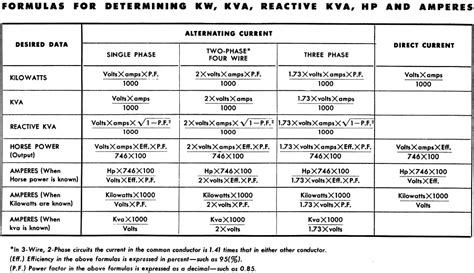 diode derating calculation resistor derating formula 28 images cable sizing calculation part 1 guide to electrical