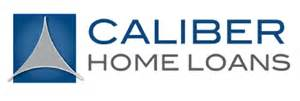 An overview of the loan process caliber home loans inc nmls 15622