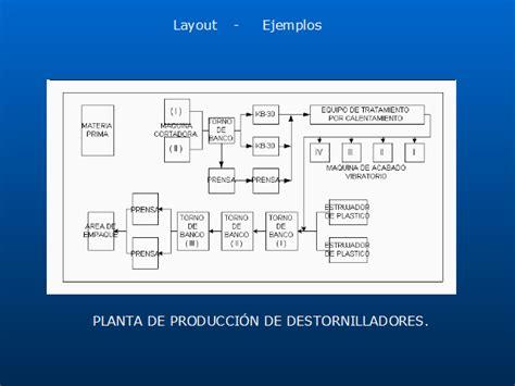 que es layout en ventas dise 241 o de plantas industriales p 225 gina 2 monografias com