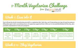 go free with this easy plant based diet plan thegoodstuff