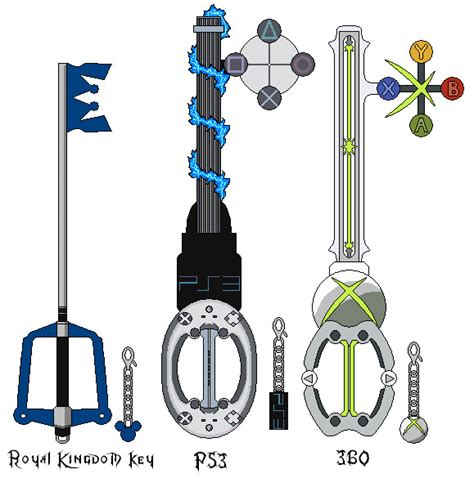 keyblade 13 by suburbbum on deviantart