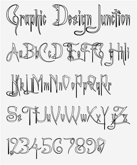 change font design online gallery for gt cool fonts to write in abc