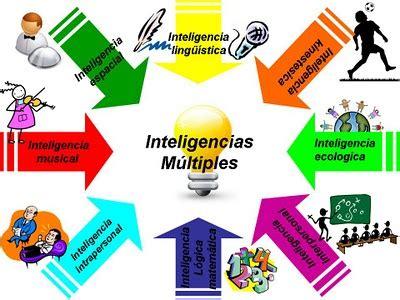 imagenes filtros mentales quot pensar para actuar quot quot tipos de conocimiento y filtros