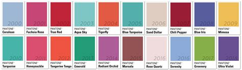 pantone color palette introducing ultra violet pantone 174 2018 color of the year