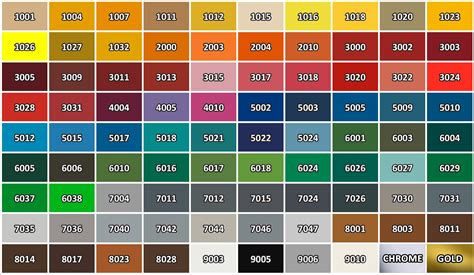 Ral Wandfarben by Deco Blik Ral Deco Blik Paint Products Zolleks Avto