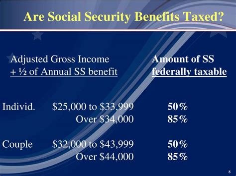 ppt it s your future socialsecurity powerpoint