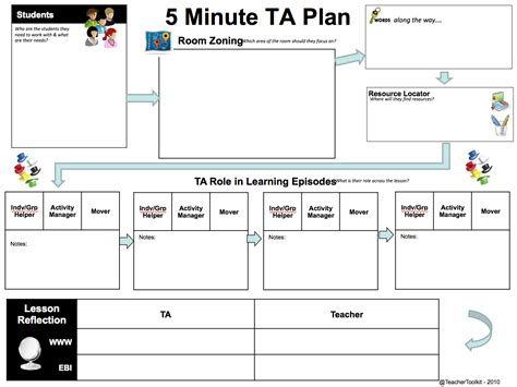 5 minute lesson plan template term planner template best free home design idea
