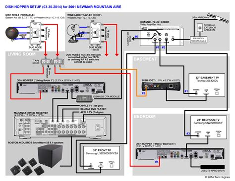 directv dual lnb for dish wiring diagram get free image about wiring diagram