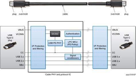 usb otg id wiring diagram wiring diagram with description