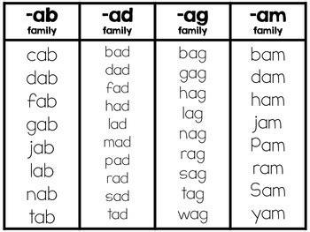 cvc pattern words list freebie cvc word family lists teacherspayteachers