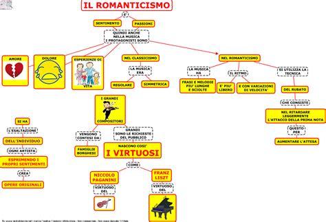 temi sull illuminismo mappe concettuali romanticismo arte wroc awski