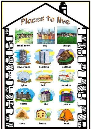Types Of Houses Pictures types of houses picture dictionary