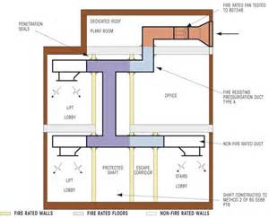 Ibc Stair Design pressurisation ductwork systems fire protection