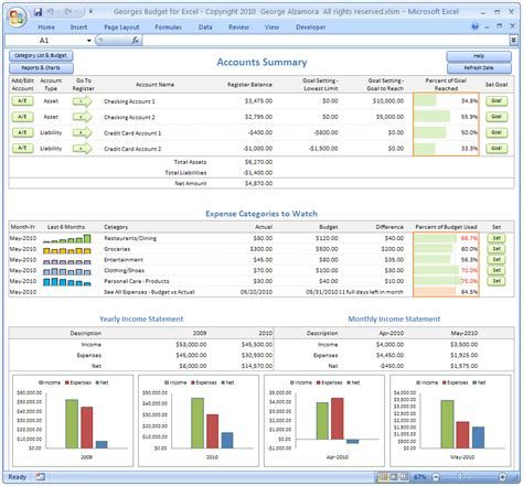 free excel dashboards templates kpi dashboard excel template free excel