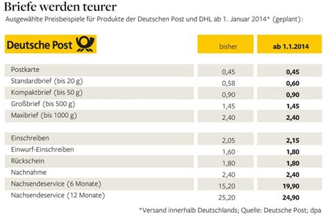 Reklamation Brief Deutsche Post Porto Der Drei Zur Zwei Cent Briefmarke Bilder Fotos Die Welt