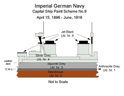 ship identification chart independence war ii edge of chaos community imperial german navy in world war i paint schemes overview