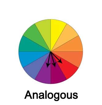 analogous color definition color schemes ms lawson s foundations 1 class