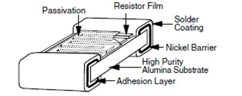 qpl resistors qpl tantalum nitride thin resistors electronics and electrical engineering design news