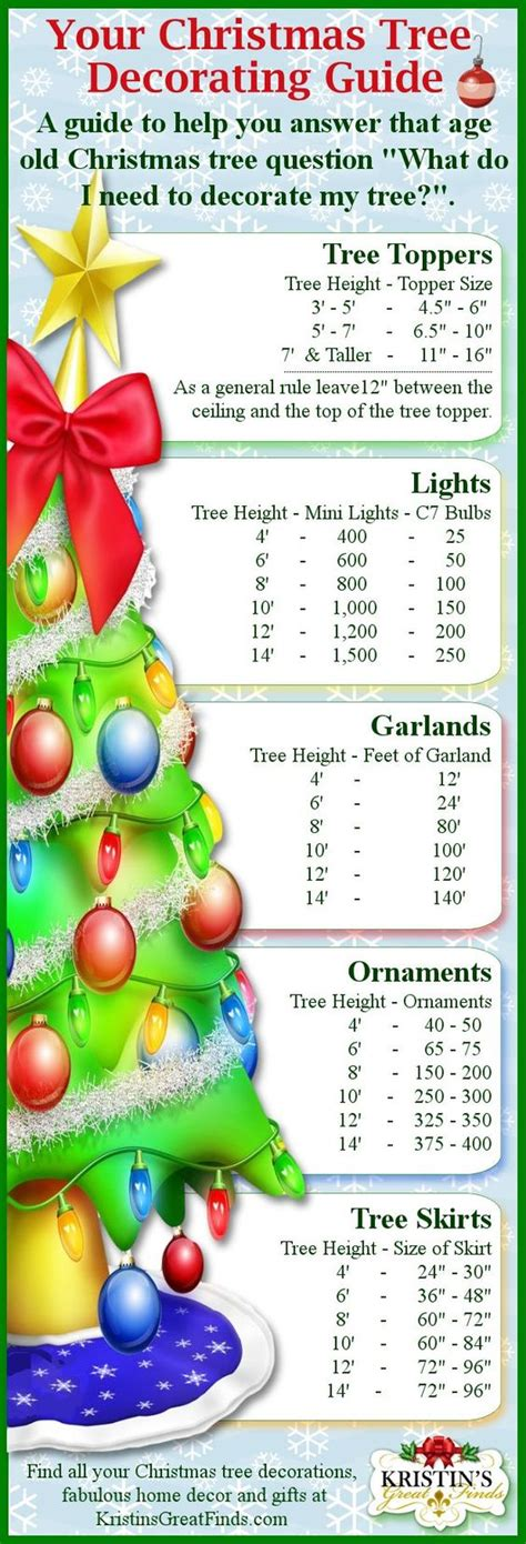 my christmas tree wont grow now i won t to guess how many ornaments lights garlands etc to put on my tree