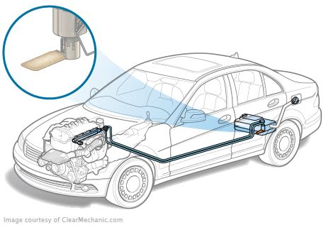 fuel filter replacement cost fuel filter replacement cost repairpal estimate