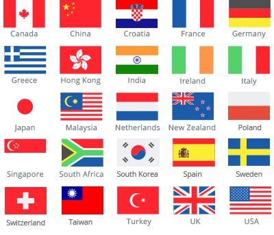 flags of the world most popular colour home phone plans pricing