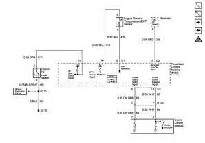 2001 Camaro Wiring Diagram 2001 Ls1 Engine Controls Schematics