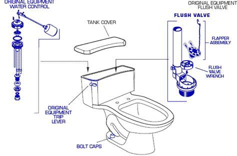 toilet repair parts diagram american standard dimensions ada height