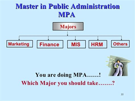 Should I Get An Mba Or Mpa by Department Of Administration Ku Career Counseling