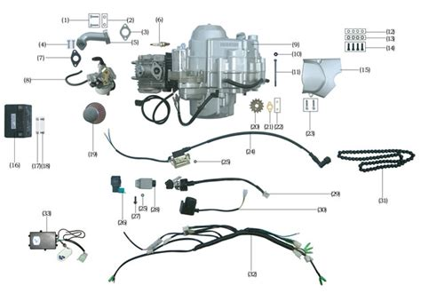 atv loncin lifan bmx engine diagram