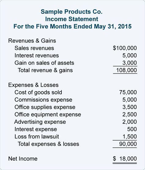 money balance sheet template templates franklinfire co