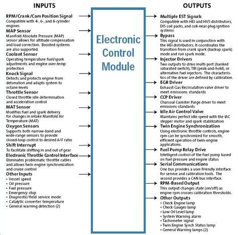 mefi 4 wiring diagram mefi 3 wiring diagram