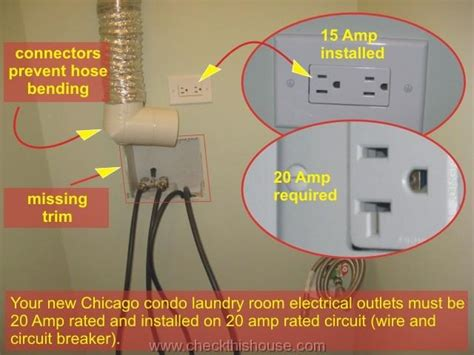 Laundry Room Plumbing - chicago new condo laundry room inspection checkthishouse